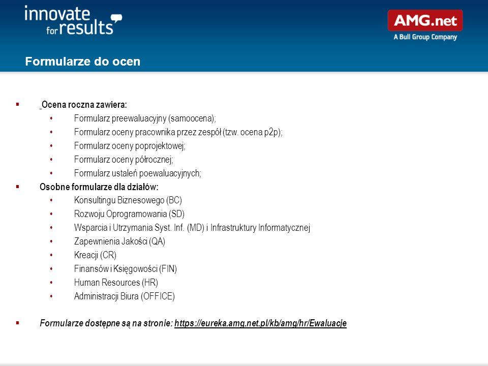 Kompetencje AMG.net w 2008 1.KOMUNIKACJA 2. KREATYWNOŚĆ I INICJATYWA 3.