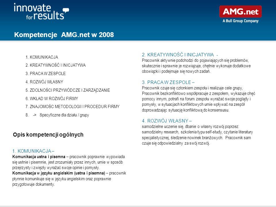 Kompetencje AMG.net w 2008 1. KOMUNIKACJA 2. KREATYWNOŚĆ I INICJATYWA 3. PRACA W ZESPOLE 4. ROZWÓJ WŁASNY 5. ZDOLNOŚCI PRZYWÓDCZE I ZARZĄDZANIE 6. WKŁ