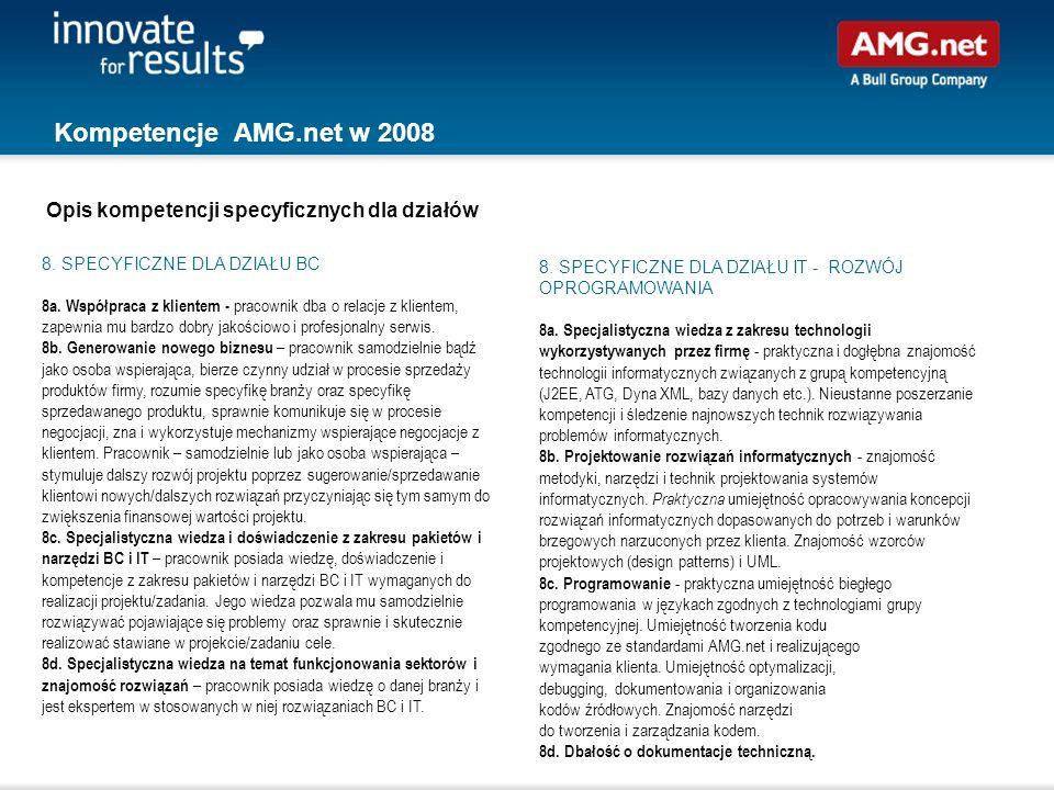 Kompetencje AMG.net w 2008 8. SPECYFICZNE DLA DZIAŁU IT - ROZWÓJ OPROGRAMOWANIA 8a. Specjalistyczna wiedza z zakresu technologii wykorzystywanych prze