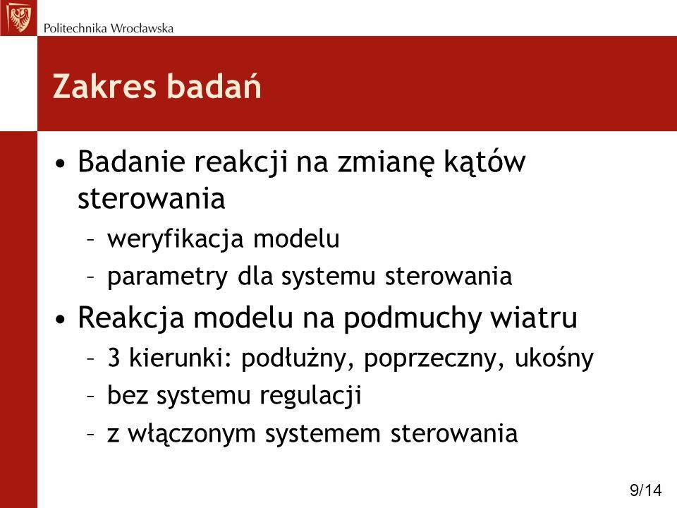 Zakres badań Badanie reakcji na zmianę kątów sterowania –weryfikacja modelu –parametry dla systemu sterowania Reakcja modelu na podmuchy wiatru –3 kie