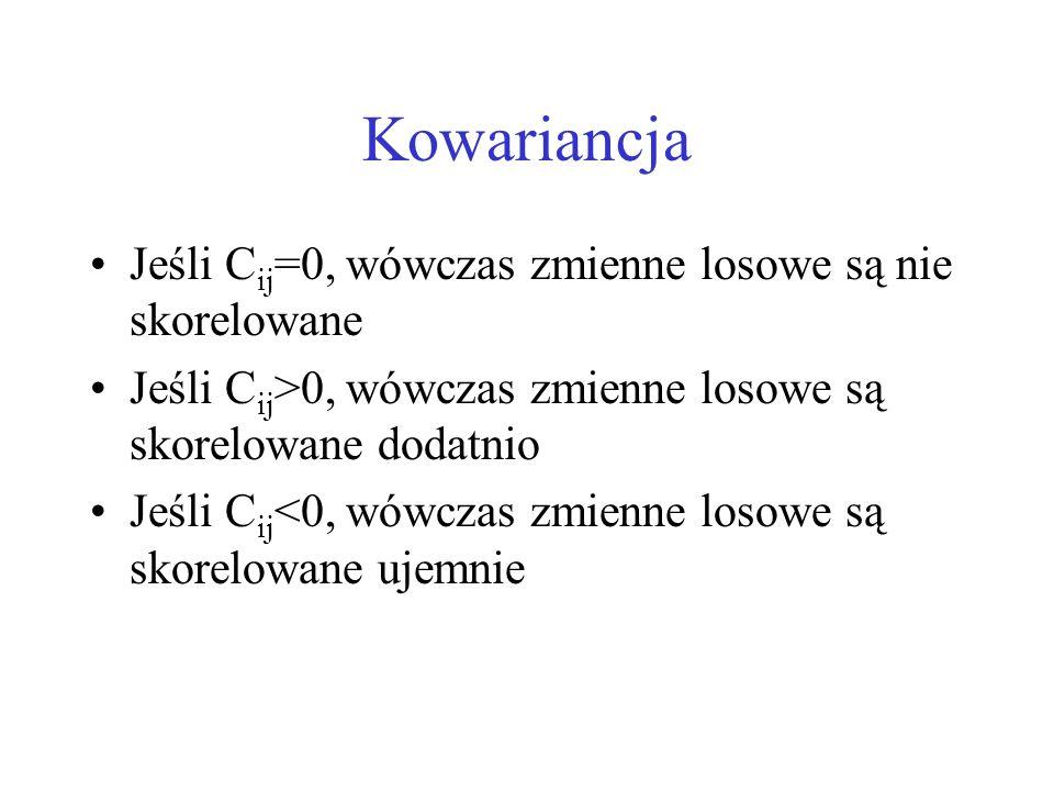 Kowariancja Jeśli C ij =0, wówczas zmienne losowe są nie skorelowane Jeśli C ij >0, wówczas zmienne losowe są skorelowane dodatnio Jeśli C ij <0, wówc