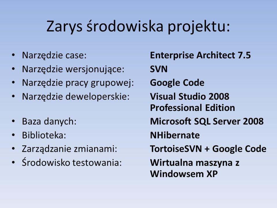 Zarys środowiska projektu: Narzędzie case: Enterprise Architect 7.5 Narzędzie wersjonujące: SVN Narzędzie pracy grupowej: Google Code Narzędzie dewelo
