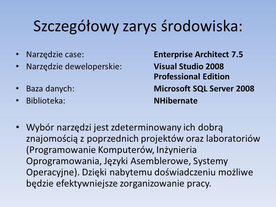 Szczegółowy zarys środowiska: Narzędzie case: Enterprise Architect 7.5 Narzędzie deweloperskie: Visual Studio 2008 Professional Edition Baza danych:Mi