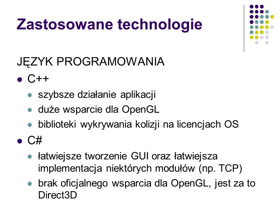 Zastosowane technologie JĘZYK PROGRAMOWANIA C++ szybsze działanie aplikacji duże wsparcie dla OpenGL biblioteki wykrywania kolizji na licencjach OS C# łatwiejsze tworzenie GUI oraz łatwiejsza implementacja niektórych modułów (np.