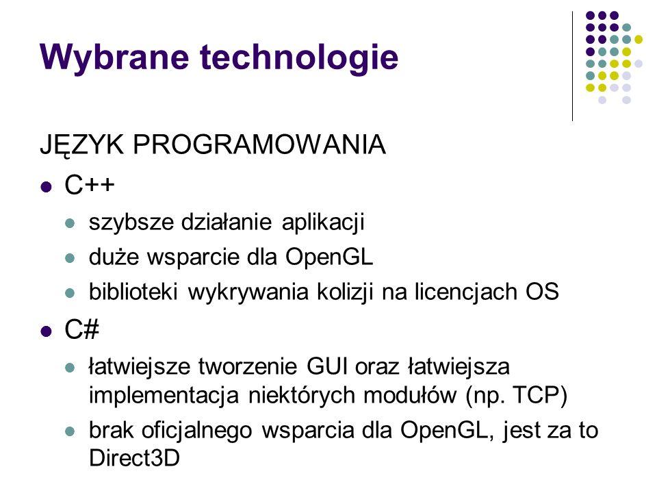Wybrane technologie JĘZYK PROGRAMOWANIA C++ szybsze działanie aplikacji duże wsparcie dla OpenGL biblioteki wykrywania kolizji na licencjach OS C# łatwiejsze tworzenie GUI oraz łatwiejsza implementacja niektórych modułów (np.