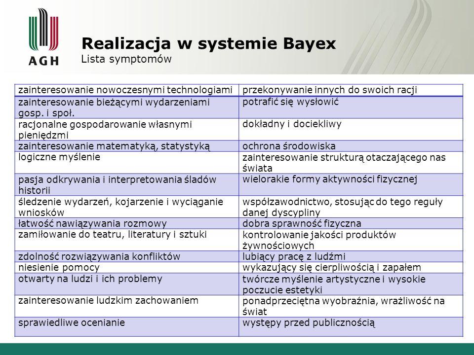 Realizacja w systemie Bayex Przykład 1 – typowy gracz spędza sporo czasu przy komputerze; w wolnych chwilach gra na komputerze oraz przegląda Internet; mało czasu poświęca na sport czy spotkania z przyjaciółmi; w szkole nie ma problemów z przedmiotami ścisłymi; ma pewne problemy z przedmiotami humanistycznymi; osoba lubi majsterkować ze sprzętem.