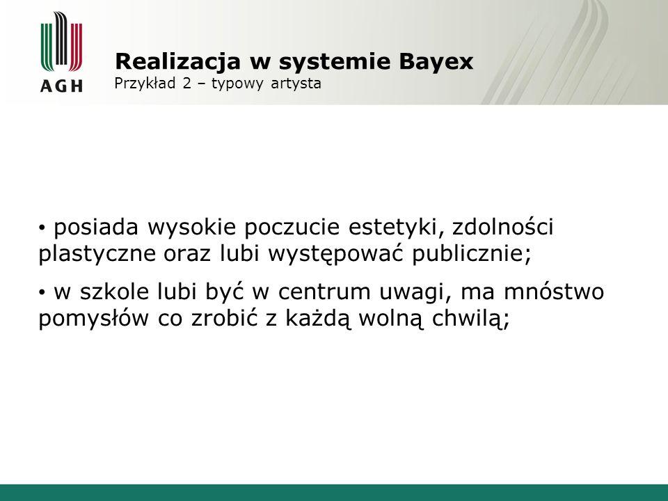 Realizacja w systemie Bayex Przykład 2 – typowy artysta Wynik: predyspozycje do kierunków artystycznego oraz humanistycznego