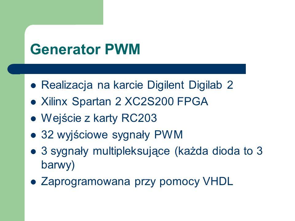 Generator PWM Realizacja na karcie Digilent Digilab 2 Xilinx Spartan 2 XC2S200 FPGA Wejście z karty RC203 32 wyjściowe sygnały PWM 3 sygnały multipleksujące (każda dioda to 3 barwy) Zaprogramowana przy pomocy VHDL