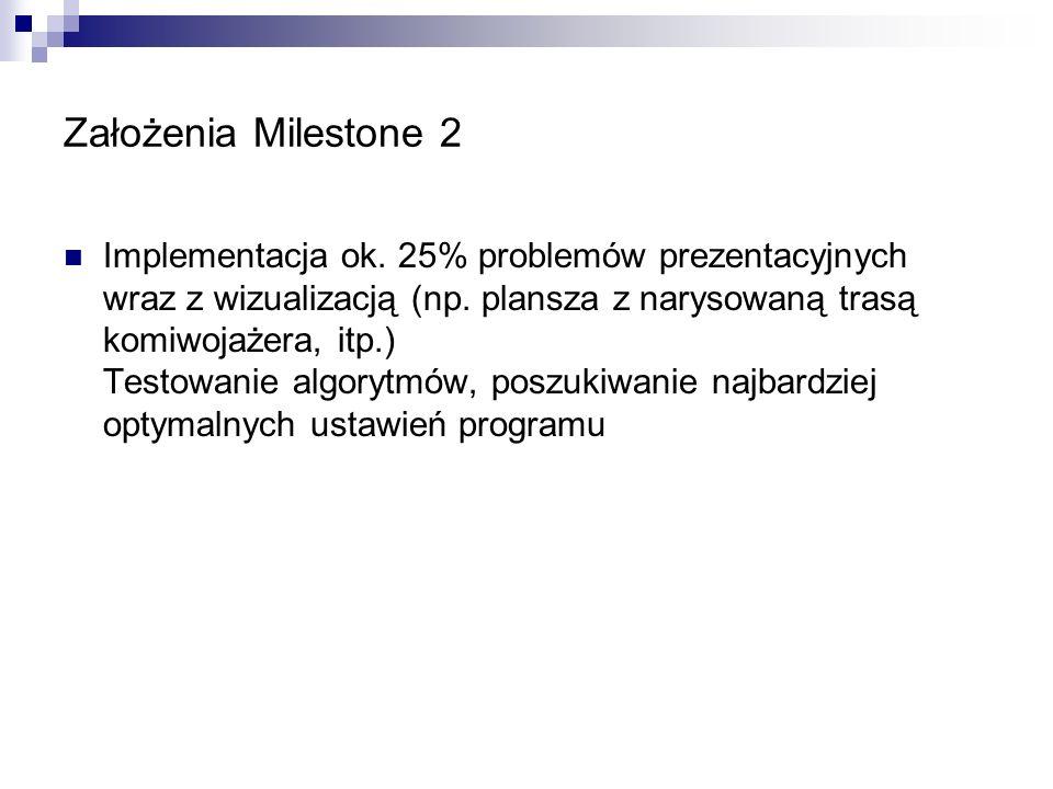 Założenia Milestone 2 Implementacja ok. 25% problemów prezentacyjnych wraz z wizualizacją (np. plansza z narysowaną trasą komiwojażera, itp.) Testowan