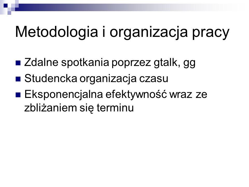 Metodologia i organizacja pracy Zdalne spotkania poprzez gtalk, gg Studencka organizacja czasu Eksponencjalna efektywność wraz ze zbliżaniem się termi