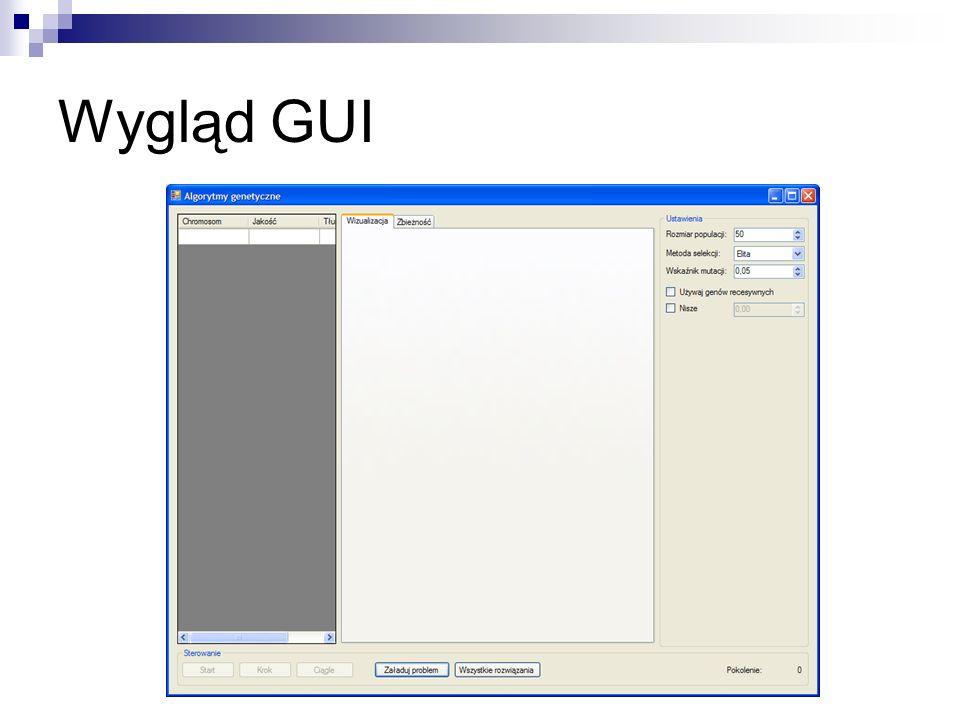 Wygląd GUI