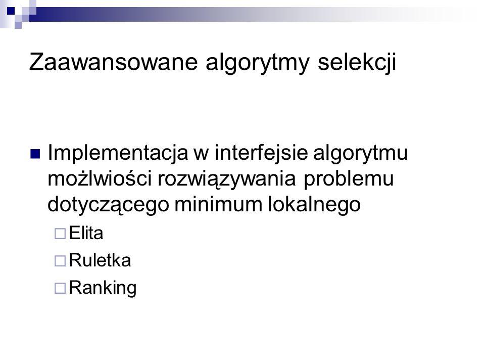 Zaawansowane algorytmy selekcji Implementacja w interfejsie algorytmu możlwiości rozwiązywania problemu dotyczącego minimum lokalnego Elita Ruletka Ra