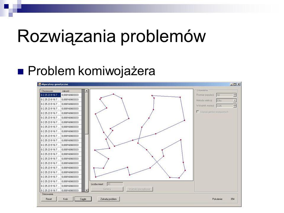 Rozwiązania problemów Problem komiwojażera