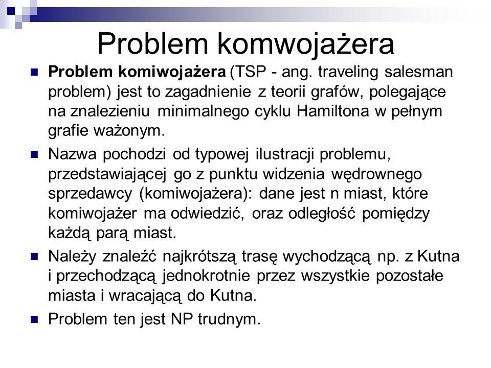 Problem komwojażera Problem komiwojażera (TSP - ang. traveling salesman problem) jest to zagadnienie z teorii grafów, polegające na znalezieniu minima