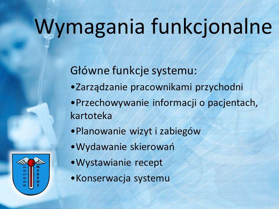 Wymagania funkcjonalne Główne funkcje systemu: Zarządzanie pracownikami przychodni Przechowywanie informacji o pacjentach, kartoteka Planowanie wizyt