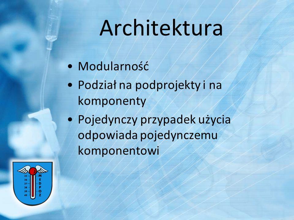 Architektura Modularność Podział na podprojekty i na komponenty Pojedynczy przypadek użycia odpowiada pojedynczemu komponentowi
