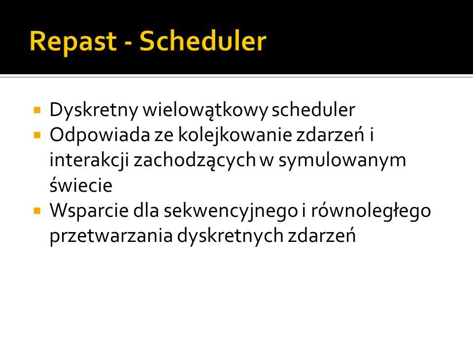 Dyskretny wielowątkowy scheduler Odpowiada ze kolejkowanie zdarzeń i interakcji zachodzących w symulowanym świecie Wsparcie dla sekwencyjnego i równol