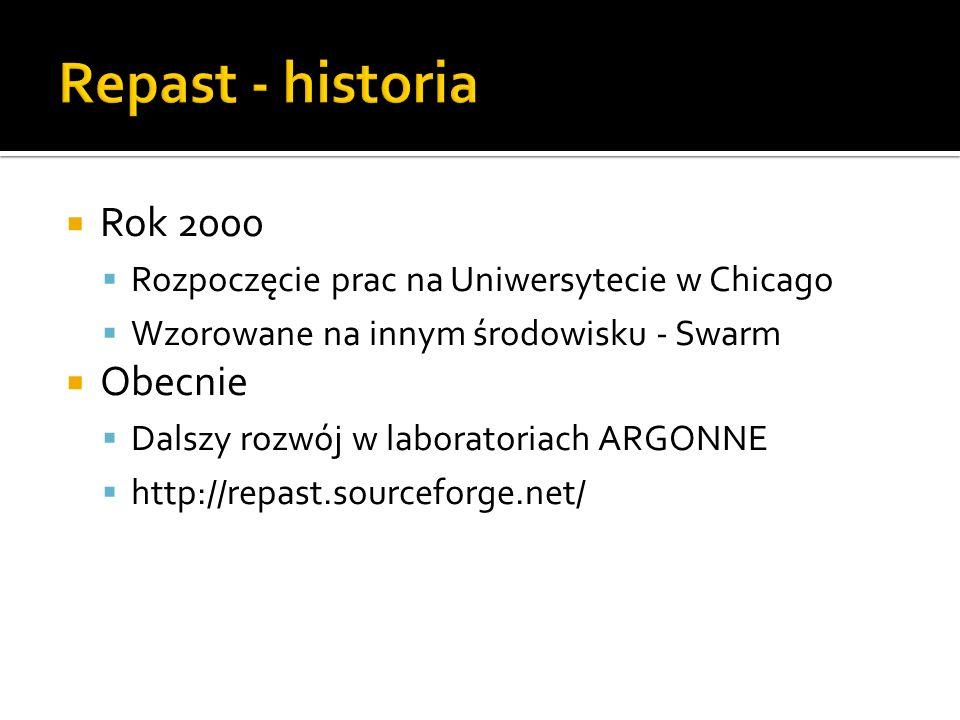 Rok 2000 Rozpoczęcie prac na Uniwersytecie w Chicago Wzorowane na innym środowisku - Swarm Obecnie Dalszy rozwój w laboratoriach ARGONNE http://repast