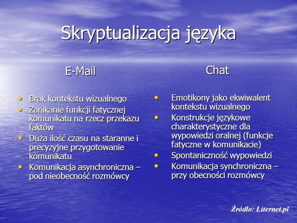 Skryptualizacja języka E-Mail Brak kontekstu wizualnego Brak kontekstu wizualnego Zanikanie funkcji fatycznej komunikatu na rzecz przekazu faktów Zani