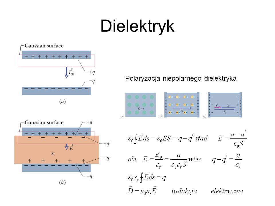 Dielektryk Polaryzacja niepolarnego dielektryka