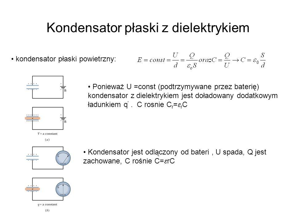 Kondensator płaski z dielektrykiem Ponieważ U =const (podtrzymywane przez baterię) kondensator z dielektrykiem jest doładowany dodatkowym ładunkiem q