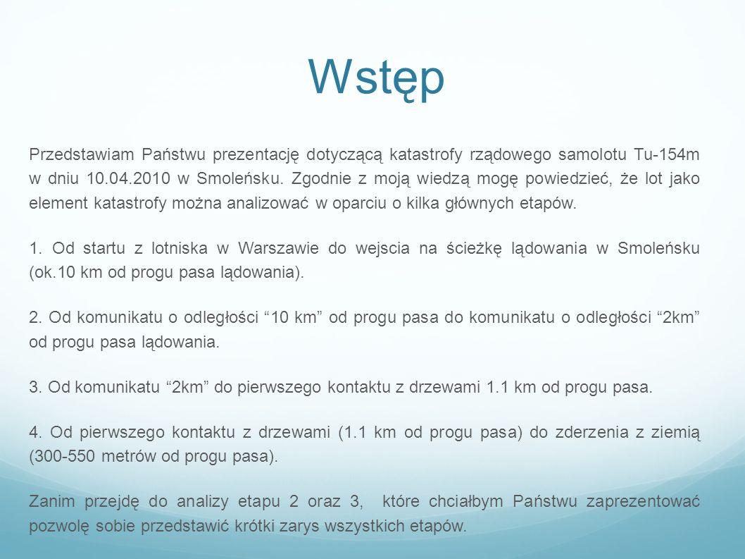 Wstęp Przedstawiam Państwu prezentację dotyczącą katastrofy rządowego samolotu Tu-154m w dniu 10.04.2010 w Smoleńsku. Zgodnie z moją wiedzą mogę powie