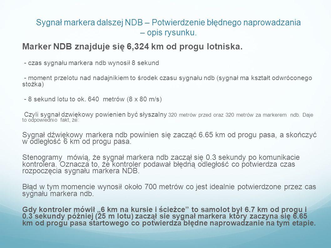 Sygnał markera dalszej NDB – Potwierdzenie błędnego naprowadzania – opis rysunku. Marker NDB znajduje się 6,324 km od progu lotniska. - czas sygnału m