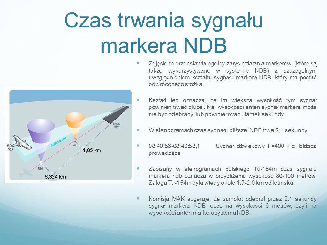 Czas trwania sygnału markera NDB Zdjęcie to przedstawia ogólny zarys działania markerów, (które są takżę wykorzystywane w systemie NDB) z szczegolnym
