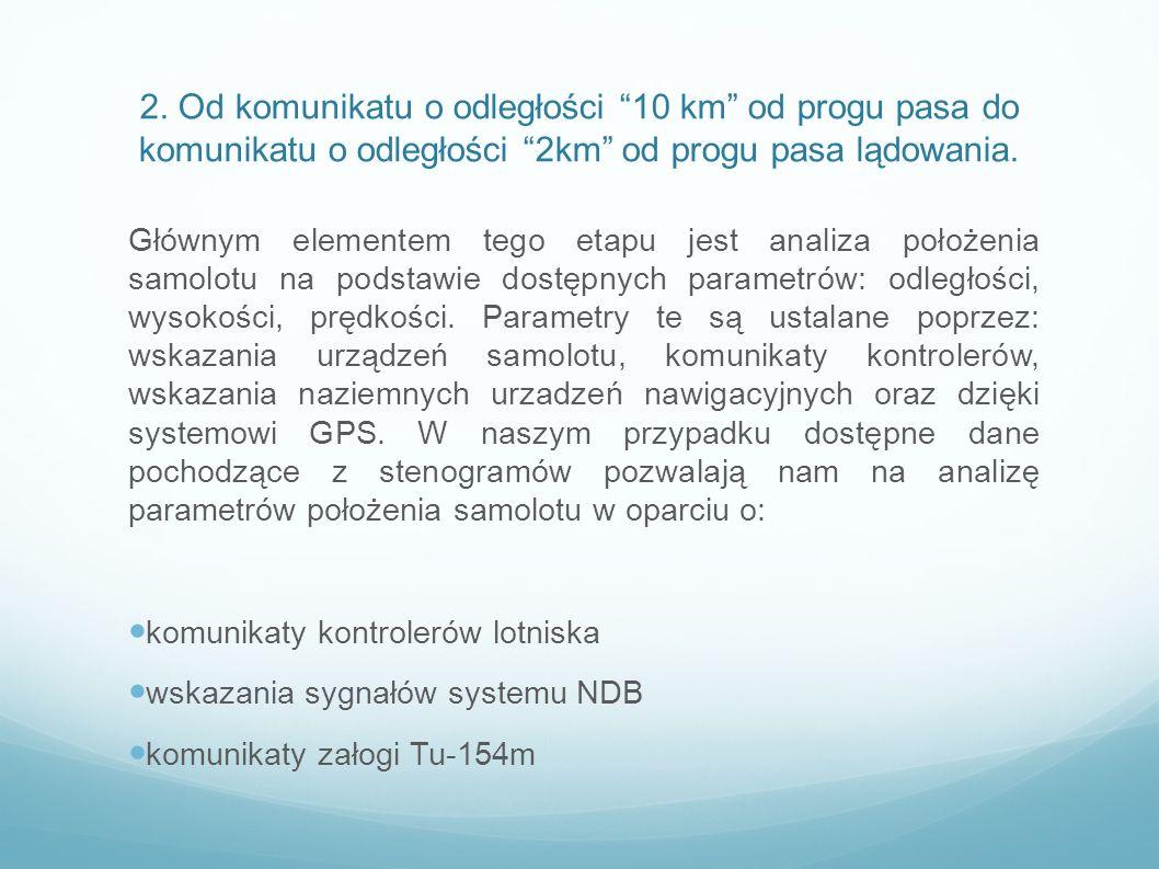 2. Od komunikatu o odległości 10 km od progu pasa do komunikatu o odległości 2km od progu pasa lądowania. Głównym elementem tego etapu jest analiza po