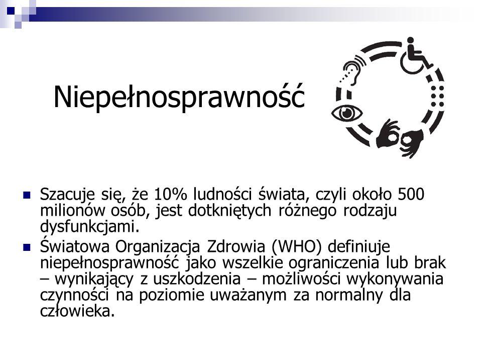 Przyczyny niepełnosprawności Upośledzenie umysłowe (dysfunkcja niedotycząca studentów) Choroby psychiczne (na uczelniach pojawia się coraz więcej osób z takim zaburzeniem) Zaburzenia głosu, mowy i choroby słuchu Choroby narządu wzroku Upośledzenie narządów ruchu Epilepsja Choroby układu oddechowego i krążenia Choroby układu pokarmowego Choroby układu moczowo-płciowego Choroby neurologiczne Niepełnosprawność może zostać orzeczona także w przypadku osób przewlekle chorych, mających trudności edukacyjne oraz będących niedostosowanych społecznie