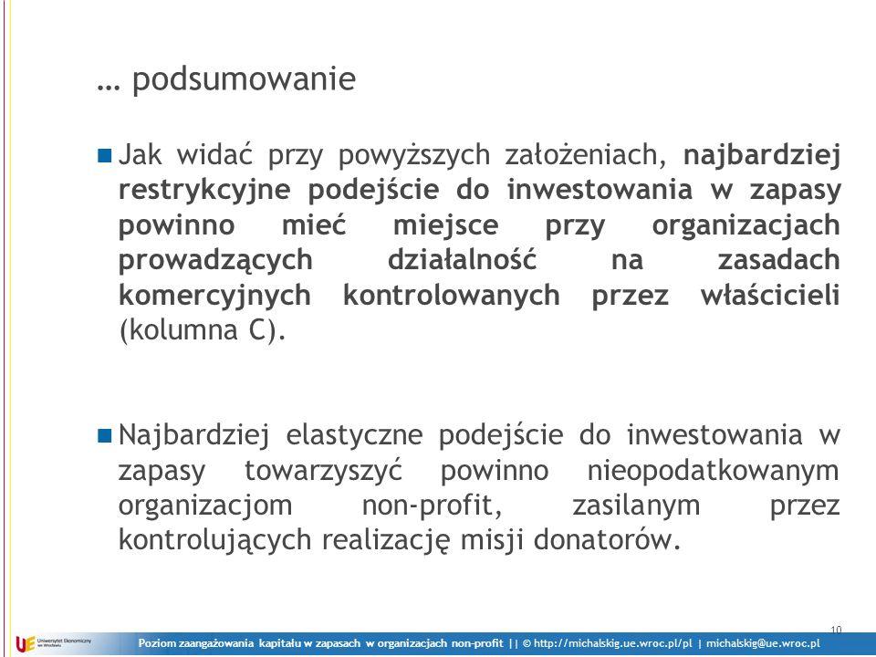 Poziom zaangażowania kapitału w zapasach w organizacjach non-profit || © http://michalskig.ue.wroc.pl/pl | michalskig@ue.wroc.pl … podsumowanie Jak widać przy powyższych założeniach, najbardziej restrykcyjne podejście do inwestowania w zapasy powinno mieć miejsce przy organizacjach prowadzących działalność na zasadach komercyjnych kontrolowanych przez właścicieli (kolumna C).