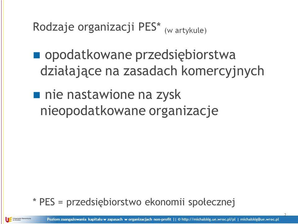 Poziom zaangażowania kapitału w zapasach w organizacjach non-profit || © http://michalskig.ue.wroc.pl/pl | michalskig@ue.wroc.pl Rodzaje organizacji PES* (w artykule) opodatkowane przedsiębiorstwa działające na zasadach komercyjnych nie nastawione na zysk nieopodatkowane organizacje * PES = przedsiębiorstwo ekonomii społecznej 2