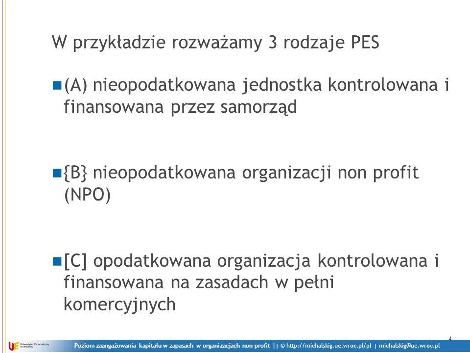 Poziom zaangażowania kapitału w zapasach w organizacjach non-profit || © http://michalskig.ue.wroc.pl/pl | michalskig@ue.wroc.pl W przykładzie rozważamy 3 rodzaje PES (A) nieopodatkowana jednostka kontrolowana i finansowana przez samorząd {B} nieopodatkowana organizacji non profit (NPO) [C] opodatkowana organizacja kontrolowana i finansowana na zasadach w pełni komercyjnych 4