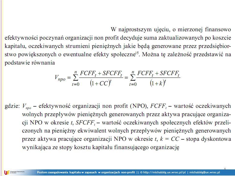 Poziom zaangażowania kapitału w zapasach w organizacjach non-profit || © http://michalskig.ue.wroc.pl/pl | michalskig@ue.wroc.pl 6