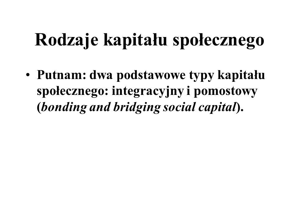 Rodzaje kapitału społecznego Putnam: dwa podstawowe typy kapitału społecznego: integracyjny i pomostowy (bonding and bridging social capital).