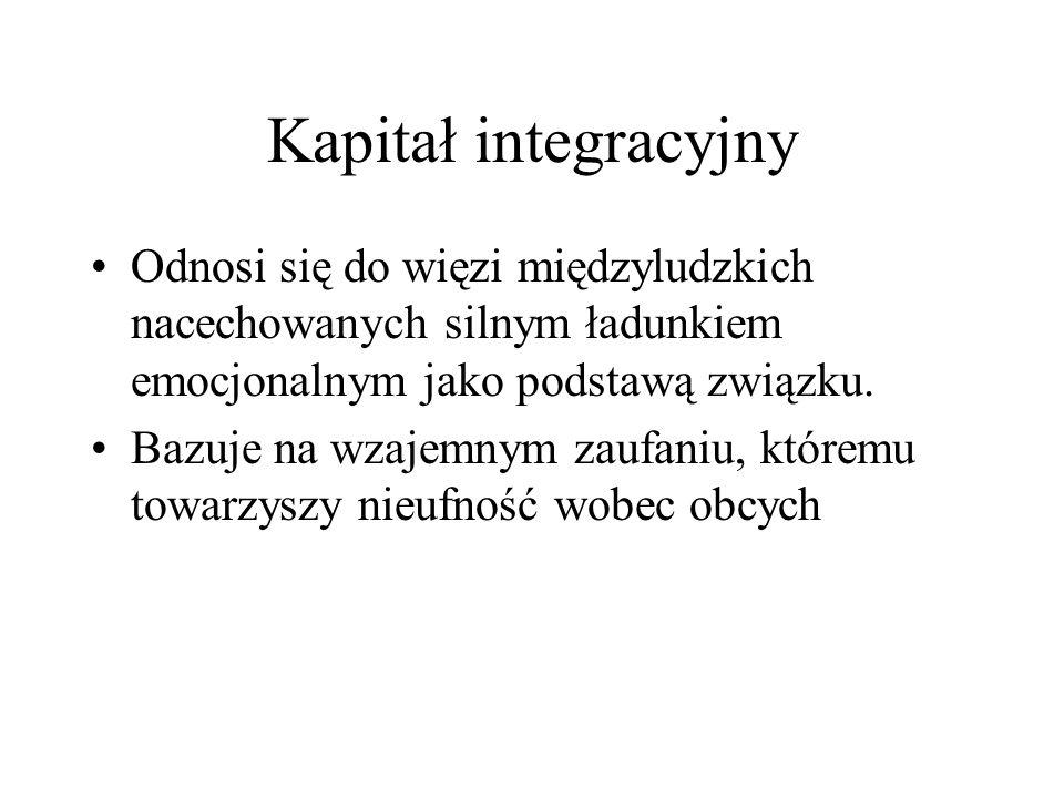 Kapitał integracyjny Odnosi się do więzi międzyludzkich nacechowanych silnym ładunkiem emocjonalnym jako podstawą związku. Bazuje na wzajemnym zaufani