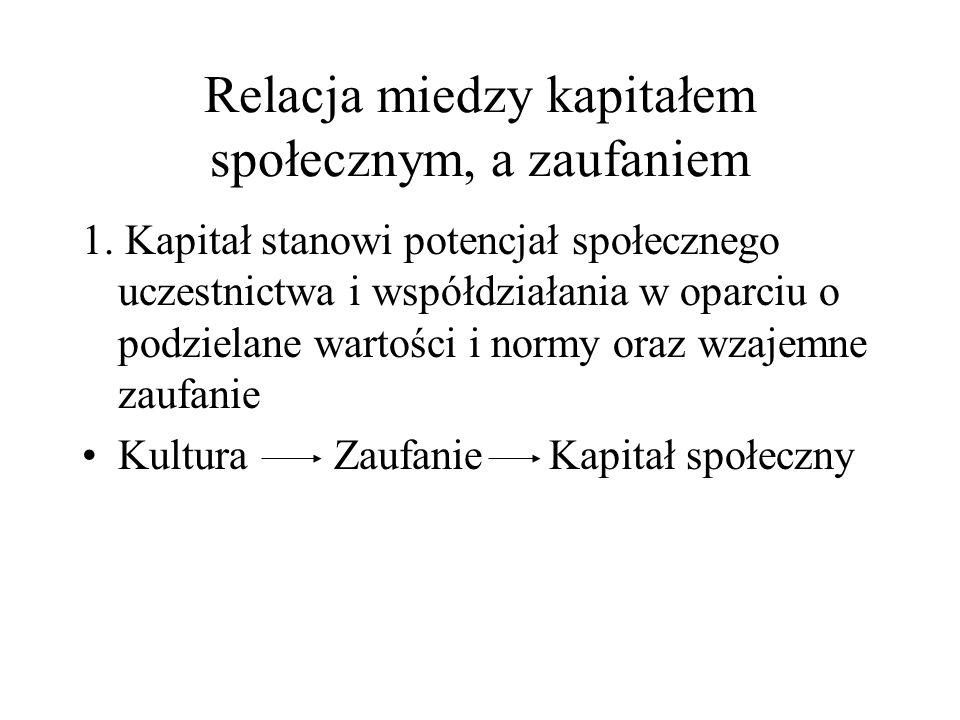 Literatura Przegląd Socjologiczny, Kapitał społeczny i jego użytkownicy, Maciej Frykowski, Paweł Starosta, 2008, t.LVII/1 s.s.