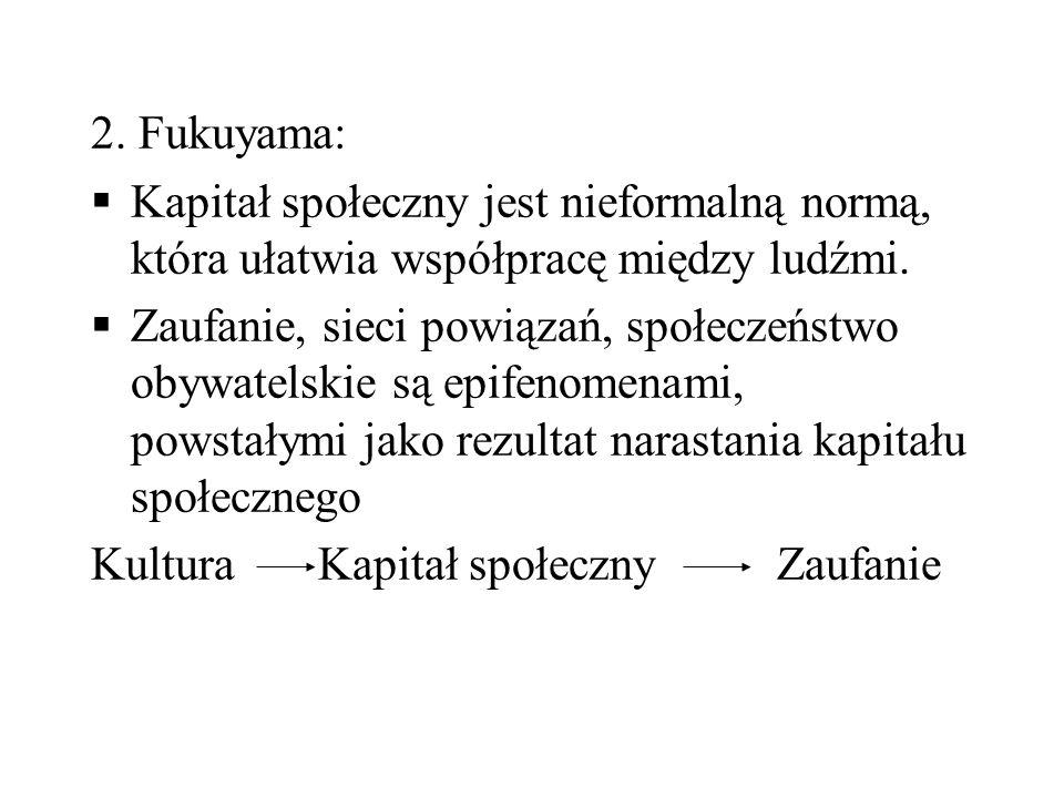2. Fukuyama: Kapitał społeczny jest nieformalną normą, która ułatwia współpracę między ludźmi. Zaufanie, sieci powiązań, społeczeństwo obywatelskie są