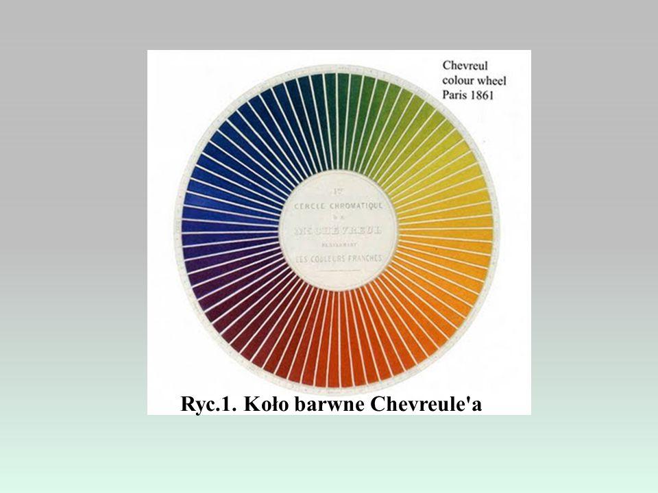 Jeśli artysta posłużył się kolorami z całego obwodu koła barw, na przykład czerwonym, pomarańczowym, zielonym i niebieskim, powiemy wówczas, że obraz