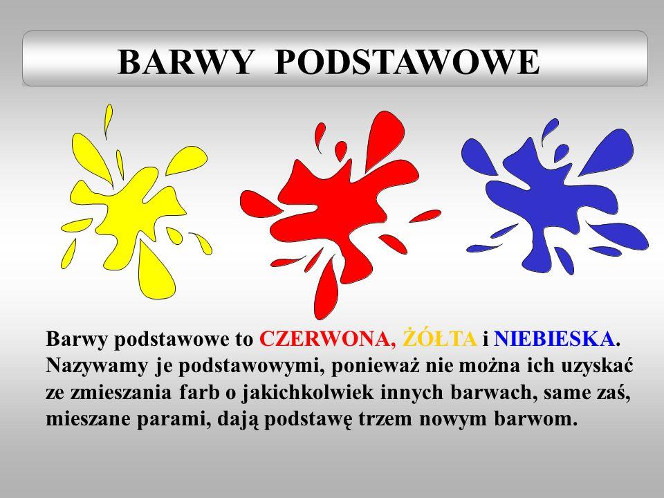 BARWY PODSTAWOWE Barwy podstawowe to CZERWONA, ŻÓŁTA i NIEBIESKA.