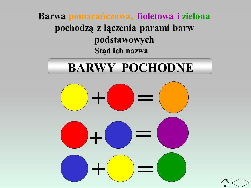 BARWY PODSTAWOWE Barwy podstawowe to CZERWONA, ŻÓŁTA i NIEBIESKA. Nazywamy je podstawowymi, ponieważ nie można ich uzyskać ze zmieszania farb o jakich