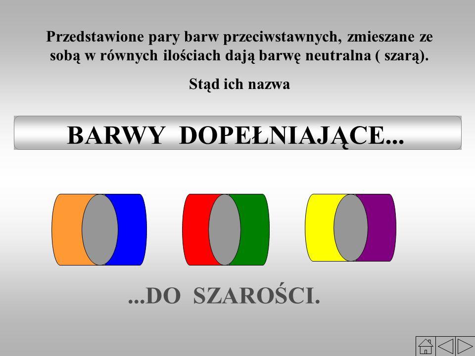 BARWY CHROMATYCZNE I ACHROMATYCZNE Barwy chromatyczne są to wszystkie kolory w których można wyróżnić dominantę.