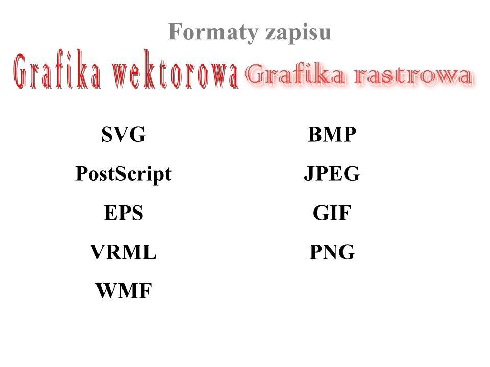 SVG PostScript EPS VRML WMF BMP JPEG GIF PNG Formaty zapisu