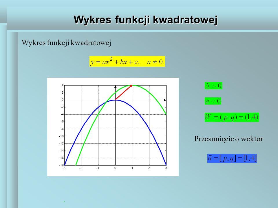 Wykres funkcji kwadratowej Przesunięcie o wektor -3-20123 -18 -16 -14 -12 -10 -8 -6 -4 -2 0 2 4