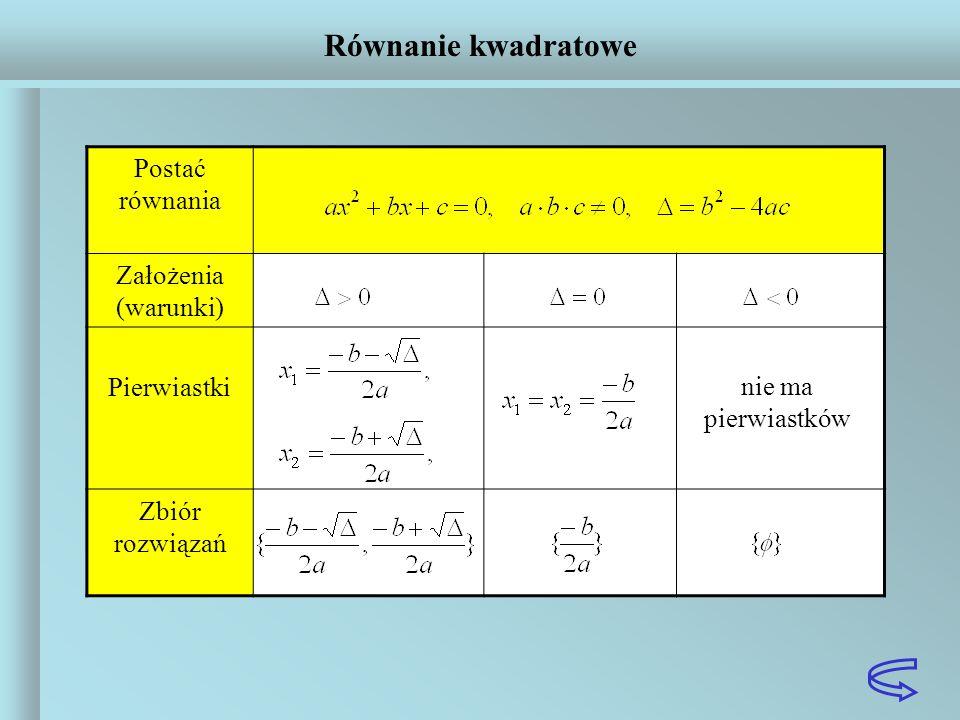 Równanie kwadratowe Postać równania Założenia (warunki) Pierwiastki Zbiór rozwiązań nie ma pierwiastków