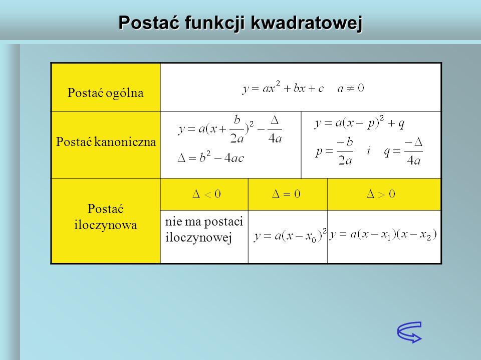 Postać ogólna Postać kanoniczna Postać iloczynowa nie ma postaci iloczynowej Postać funkcji kwadratowej