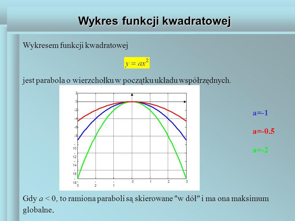 Wykres funkcji kwadratowej jest parabola o wierzchołku w początku układu współrzędnych. Wykresem funkcji kwadratowej Gdy a < 0, to ramiona paraboli są