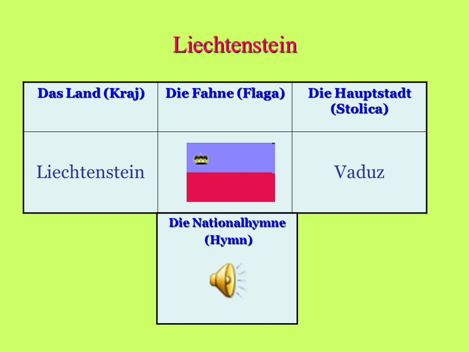 Liechtenstein Das Land (Kraj) Die Fahne (Flaga) Die Hauptstadt (Stolica) LiechtensteinVaduz Die Nationalhymne (Hymn) (Hymn)