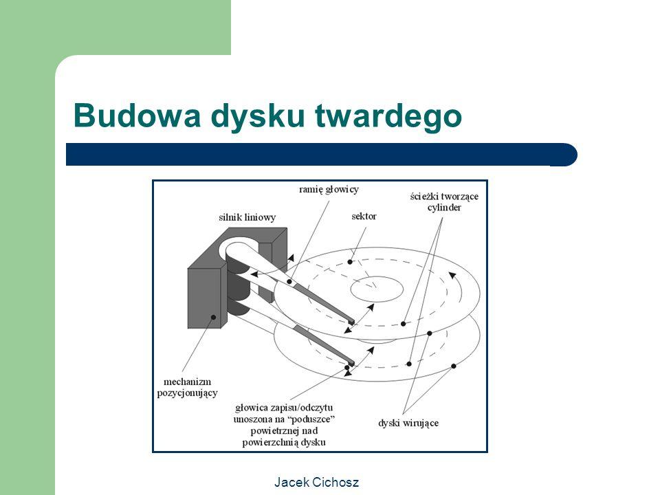 Jacek Cichosz Budowa dysku twardego