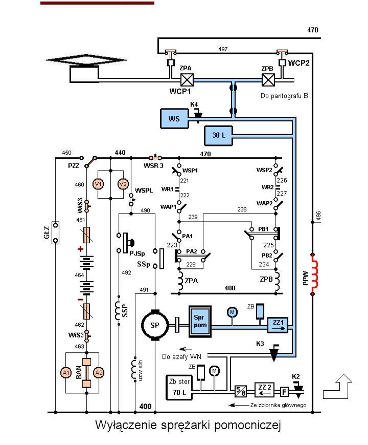 Wyłączenie sprężarki pomocniczej